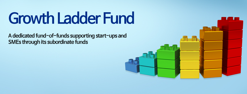 Growth Ladder Fund